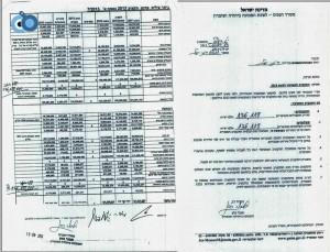 תקציב-ביתר-עילית-300x229